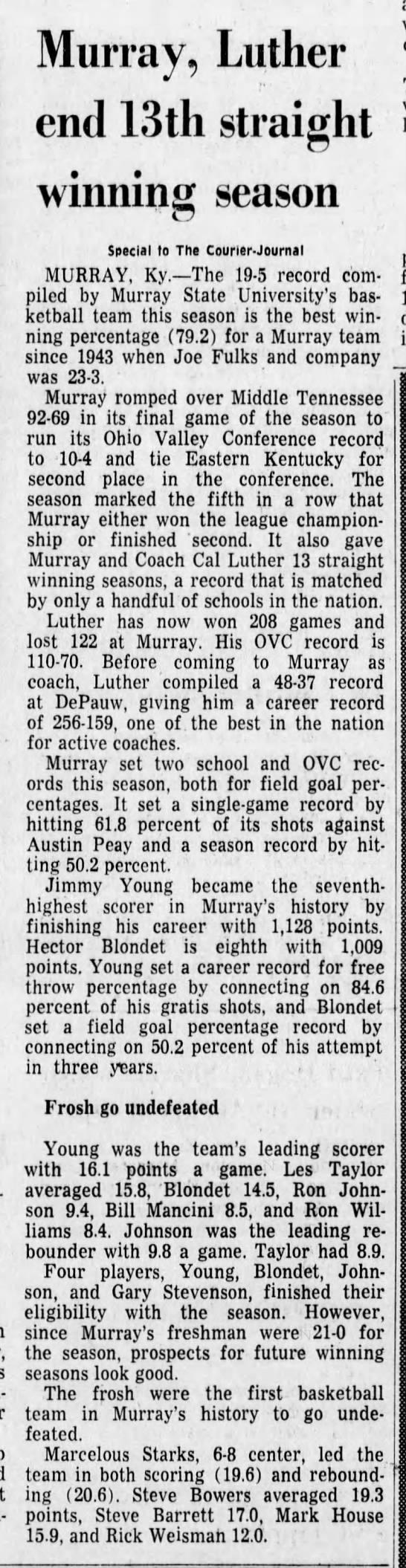 Jimmy Young Career Records Marcelous Starks leading scorer and rebounder for freshmen team.
