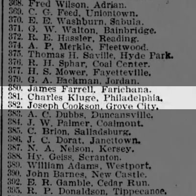 list of delegates to annual Knights meetng in Scranton PA May 12, 1898